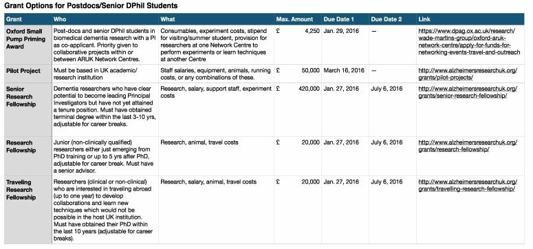 Grant deadlines 2016 website